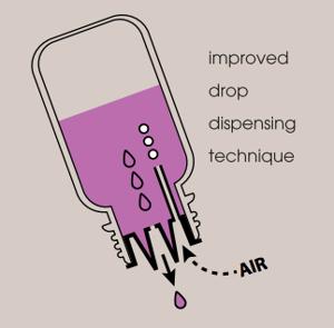 eurodrop-diagram